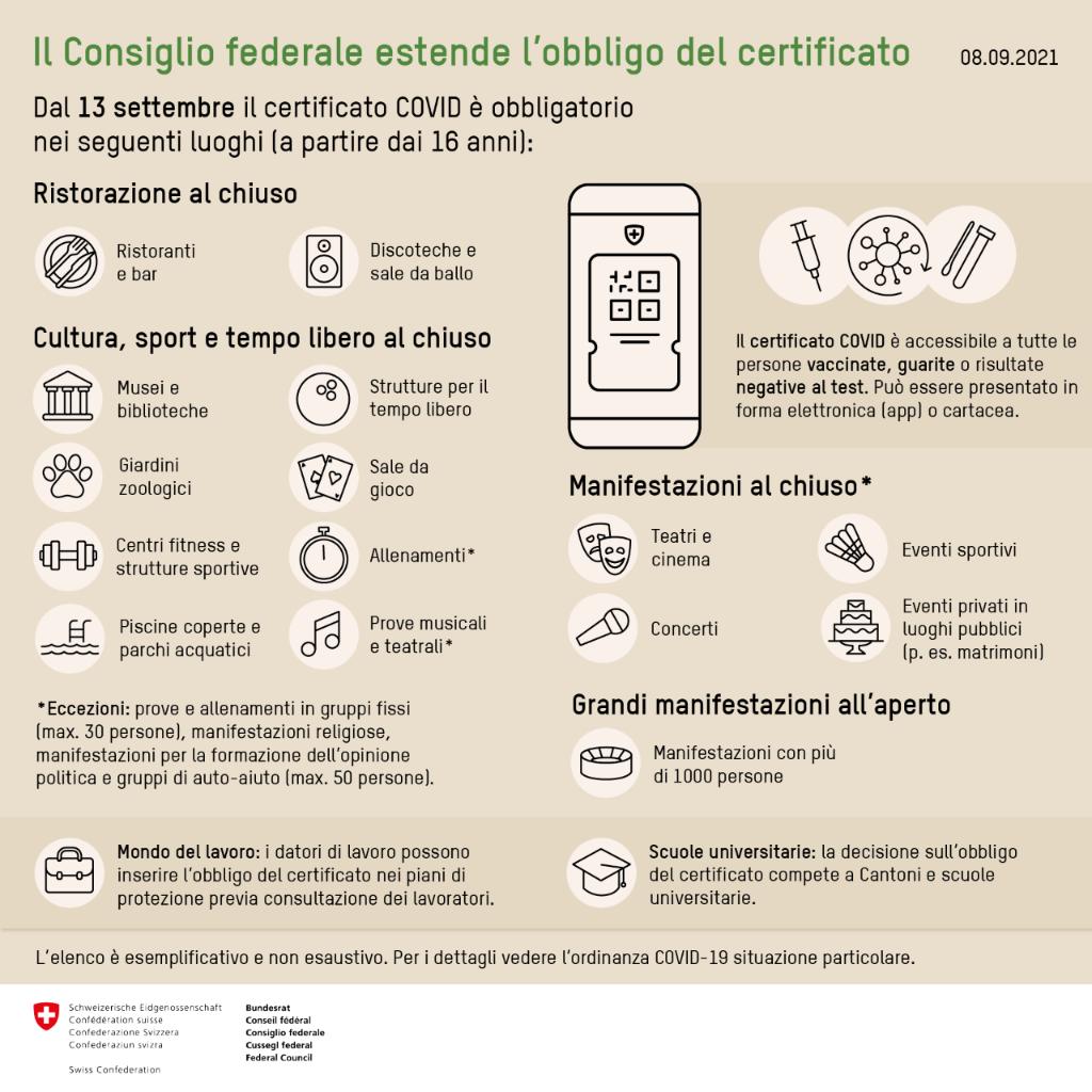 https://hcladieslugano.ch/wp-content/uploads/2021/09/Misure-anti-covid19_obbligo-del-certificato.png